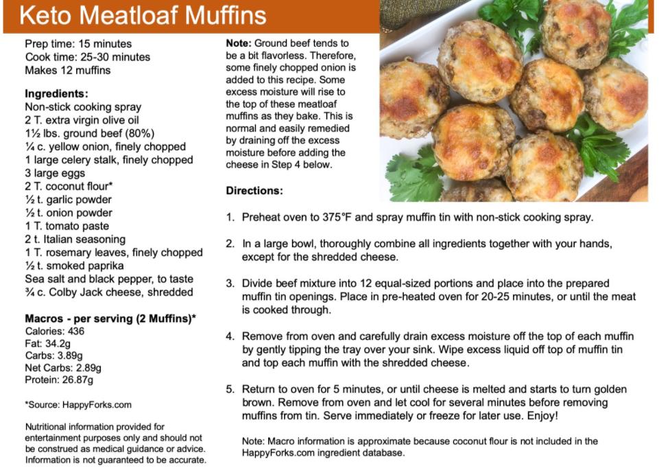 Keto meatloaf muffins recipe